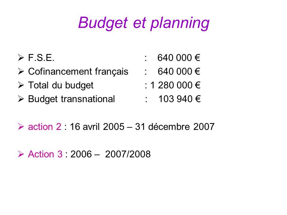 Budget et planning F.S.E. : 640 000 Cofinancement français : 640 000 Total du budget : 1 280 000 Budget transnational : 103 940 action 2 : 16 avril 20