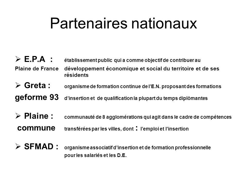 Partenaires nationaux E.P.A : établissement public qui a comme objectif de contribuer au Plaine de Francedéveloppement économique et social du territoire et de ses résidents Greta : organisme de formation continue de lE.N.