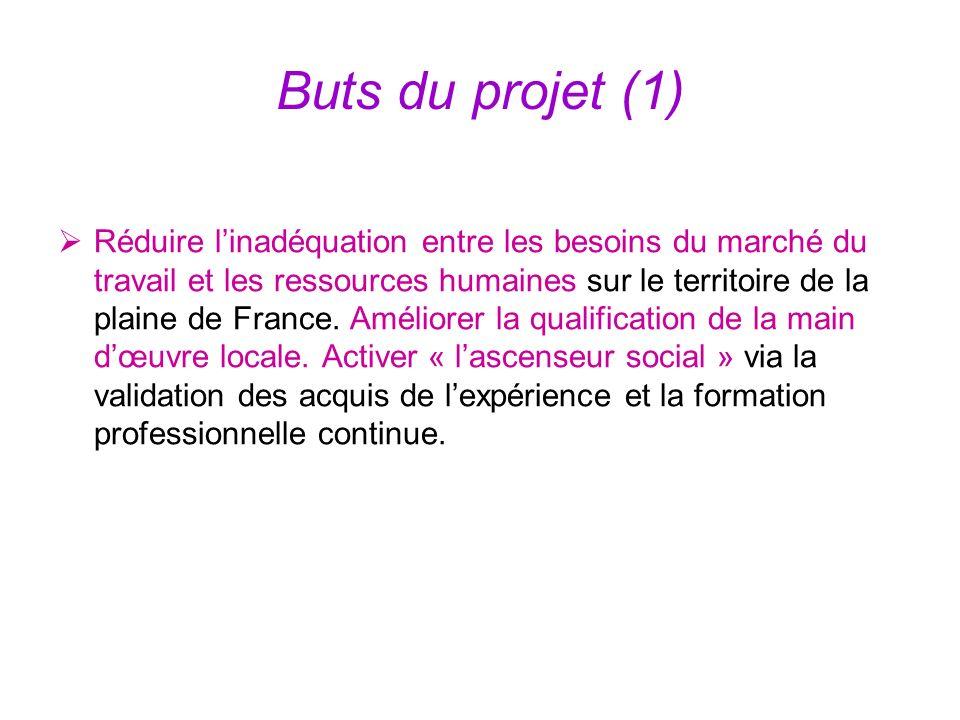 Buts du projet (1) Réduire linadéquation entre les besoins du marché du travail et les ressources humaines sur le territoire de la plaine de France.