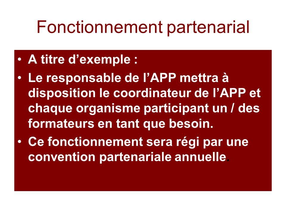 Fonctionnement partenarial A titre dexemple : Le responsable de lAPP mettra à disposition le coordinateur de lAPP et chaque organisme participant un / des formateurs en tant que besoin.