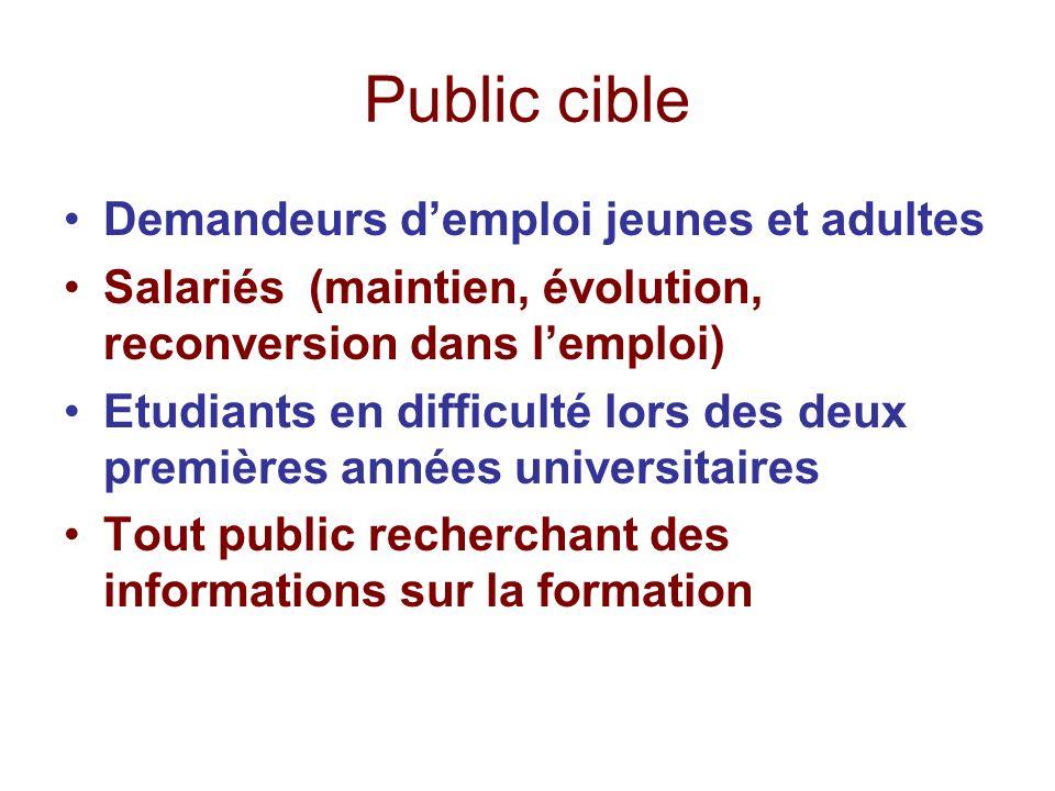 Centre de ressources pédagogiques Pourrait être commun avec la maison de lemploi Rôle : Mettre à disposition de linformation sur la formation et lemploi, des ressources pédagogiques,...