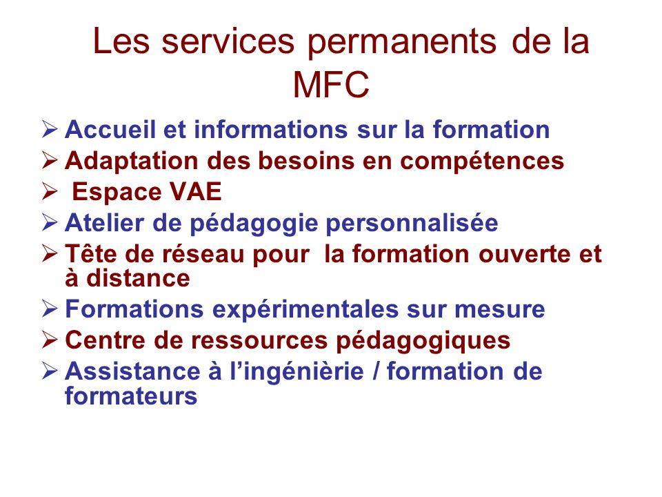 Les services permanents de la MFC Accueil et informations sur la formation Adaptation des besoins en compétences Espace VAE Atelier de pédagogie perso
