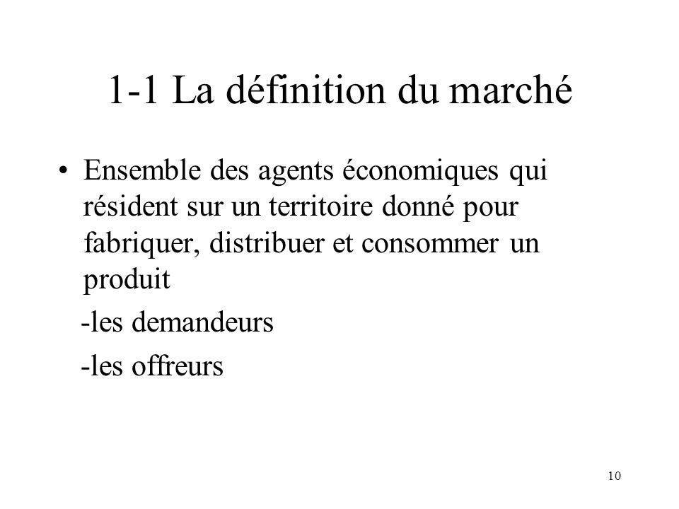 10 1-1 La définition du marché Ensemble des agents économiques qui résident sur un territoire donné pour fabriquer, distribuer et consommer un produit -les demandeurs -les offreurs