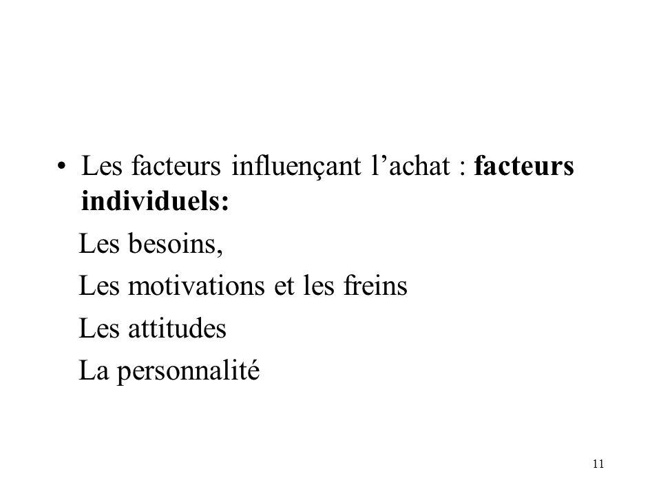 11 Les facteurs influençant lachat : facteurs individuels: Les besoins, Les motivations et les freins Les attitudes La personnalité