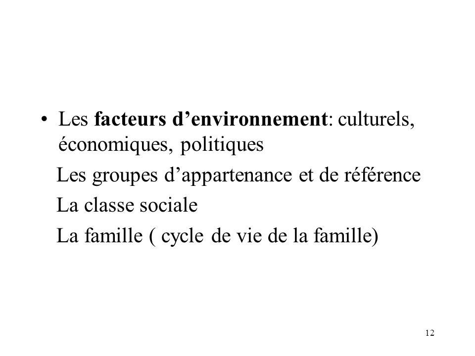 12 Les facteurs denvironnement: culturels, économiques, politiques Les groupes dappartenance et de référence La classe sociale La famille ( cycle de vie de la famille)