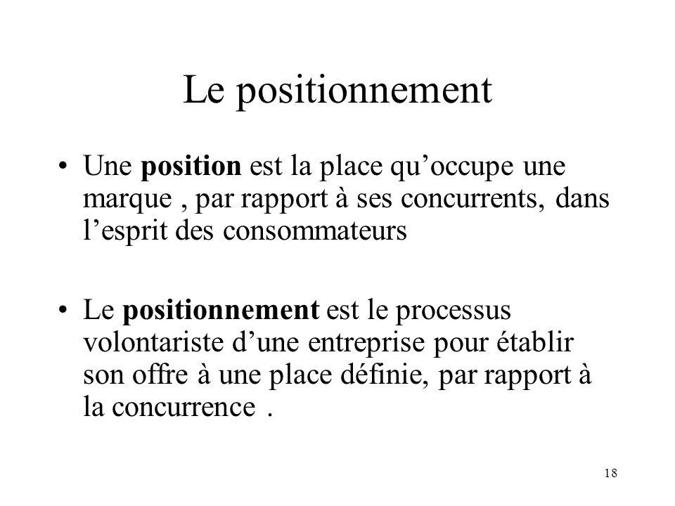 18 Le positionnement Une position est la place quoccupe une marque, par rapport à ses concurrents, dans lesprit des consommateurs Le positionnement est le processus volontariste dune entreprise pour établir son offre à une place définie, par rapport à la concurrence.