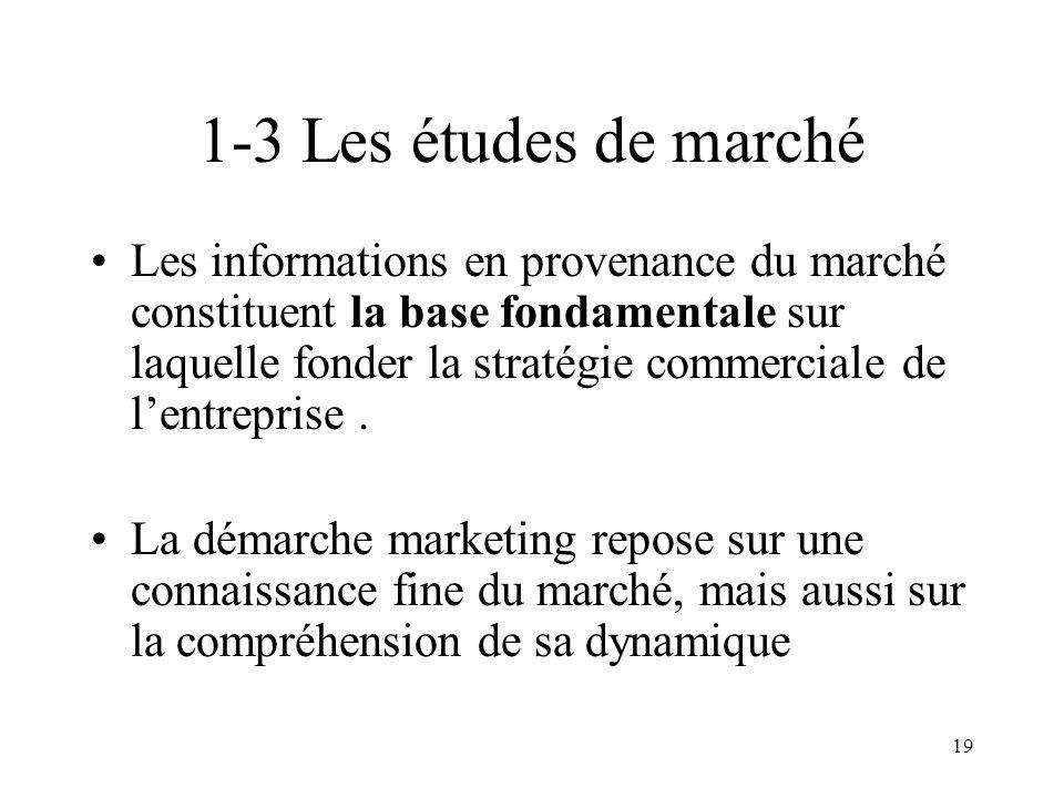 19 1-3 Les études de marché Les informations en provenance du marché constituent la base fondamentale sur laquelle fonder la stratégie commerciale de lentreprise.