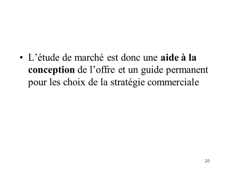 20 Létude de marché est donc une aide à la conception de loffre et un guide permanent pour les choix de la stratégie commerciale