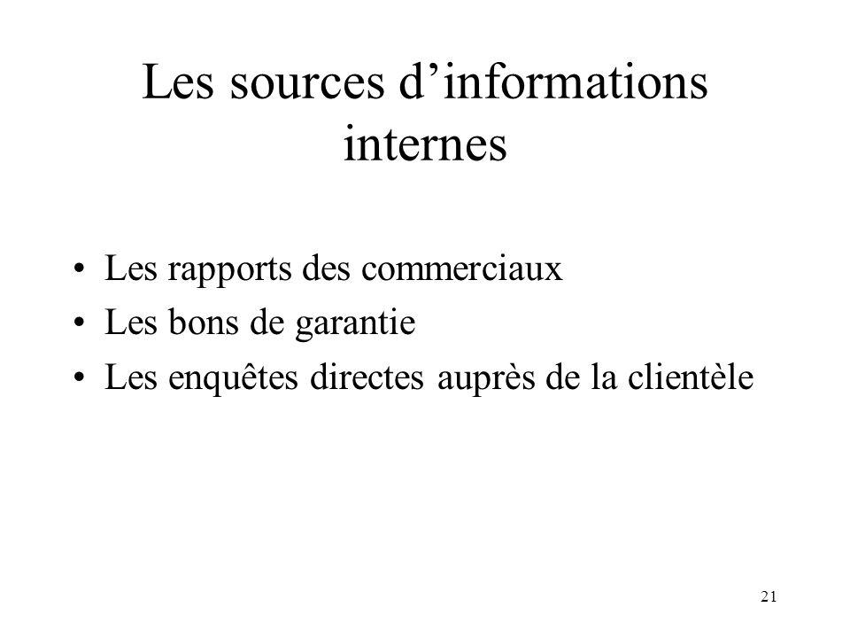 21 Les sources dinformations internes Les rapports des commerciaux Les bons de garantie Les enquêtes directes auprès de la clientèle