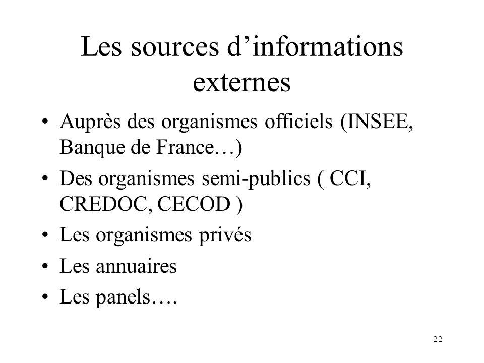 22 Les sources dinformations externes Auprès des organismes officiels (INSEE, Banque de France…) Des organismes semi-publics ( CCI, CREDOC, CECOD ) Les organismes privés Les annuaires Les panels….