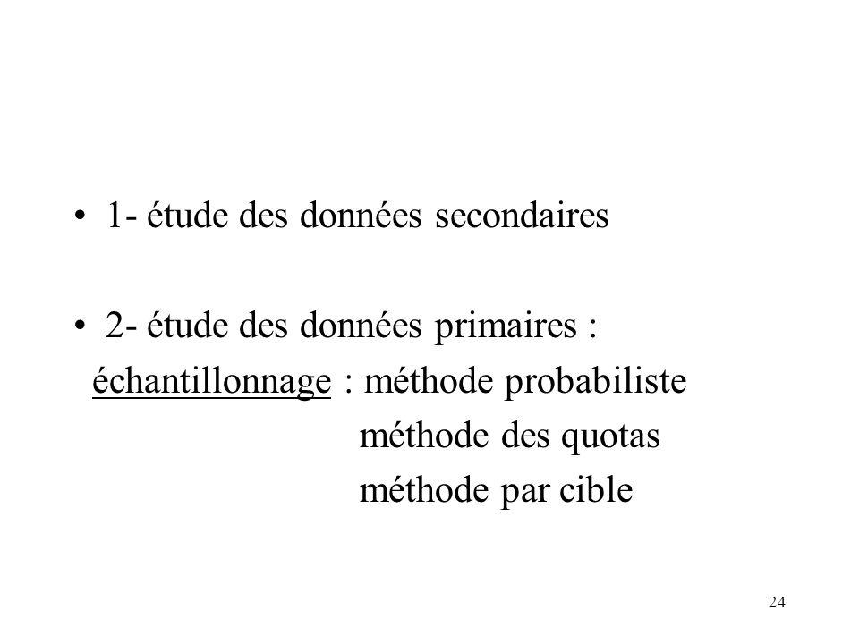 24 1- étude des données secondaires 2- étude des données primaires : échantillonnage : méthode probabiliste méthode des quotas méthode par cible
