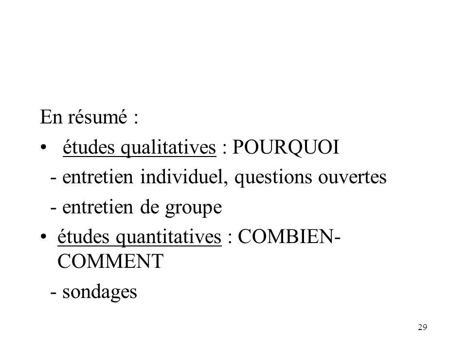 29 En résumé : études qualitatives : POURQUOI - entretien individuel, questions ouvertes - entretien de groupe études quantitatives : COMBIEN- COMMENT - sondages