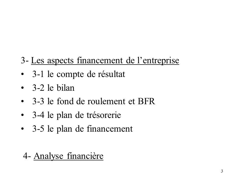 3 3- Les aspects financement de lentreprise 3-1 le compte de résultat 3-2 le bilan 3-3 le fond de roulement et BFR 3-4 le plan de trésorerie 3-5 le plan de financement 4- Analyse financière