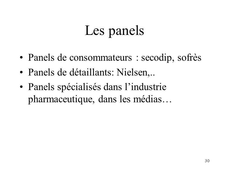 30 Les panels Panels de consommateurs : secodip, sofrès Panels de détaillants: Nielsen,.. Panels spécialisés dans lindustrie pharmaceutique, dans les
