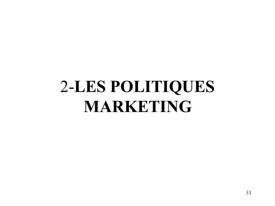 31 2-LES POLITIQUES MARKETING
