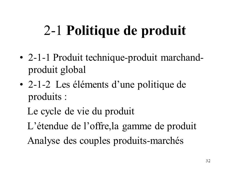 32 2-1 Politique de produit 2-1-1 Produit technique-produit marchand- produit global 2-1-2 Les éléments dune politique de produits : Le cycle de vie du produit Létendue de loffre,la gamme de produit Analyse des couples produits-marchés