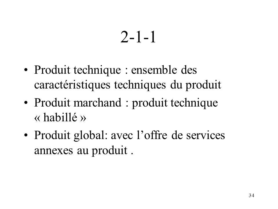 34 2-1-1 Produit technique : ensemble des caractéristiques techniques du produit Produit marchand : produit technique « habillé » Produit global: avec loffre de services annexes au produit.