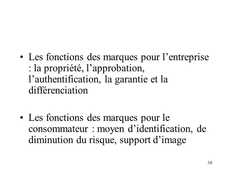 38 Les fonctions des marques pour lentreprise : la propriété, lapprobation, lauthentification, la garantie et la différenciation Les fonctions des mar
