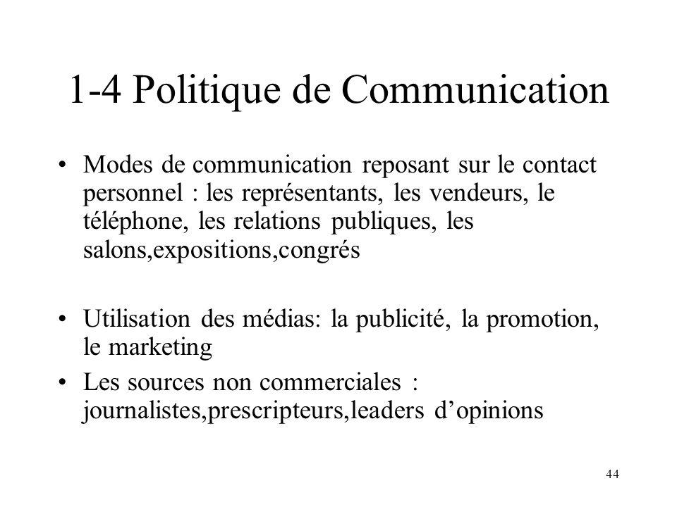 44 1-4 Politique de Communication Modes de communication reposant sur le contact personnel : les représentants, les vendeurs, le téléphone, les relati