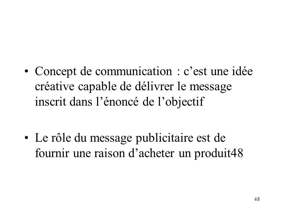 48 Concept de communication : cest une idée créative capable de délivrer le message inscrit dans lénoncé de lobjectif Le rôle du message publicitaire est de fournir une raison dacheter un produit48