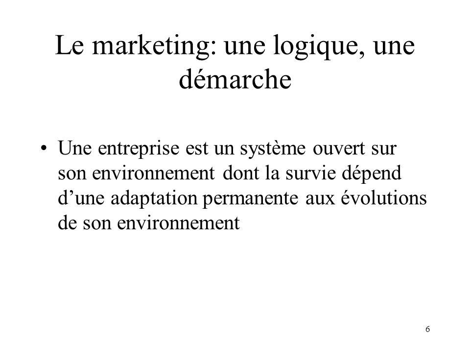 6 Le marketing: une logique, une démarche Une entreprise est un système ouvert sur son environnement dont la survie dépend dune adaptation permanente aux évolutions de son environnement