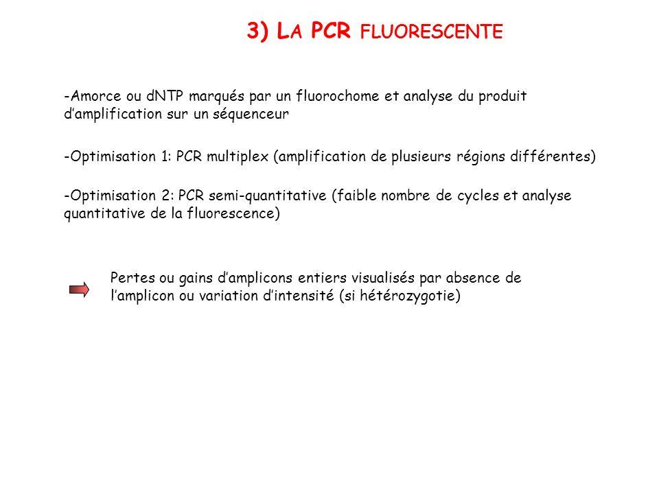 3) L A PCR FLUORESCENTE -Amorce ou dNTP marqués par un fluorochome et analyse du produit damplification sur un séquenceur -Optimisation 1: PCR multipl