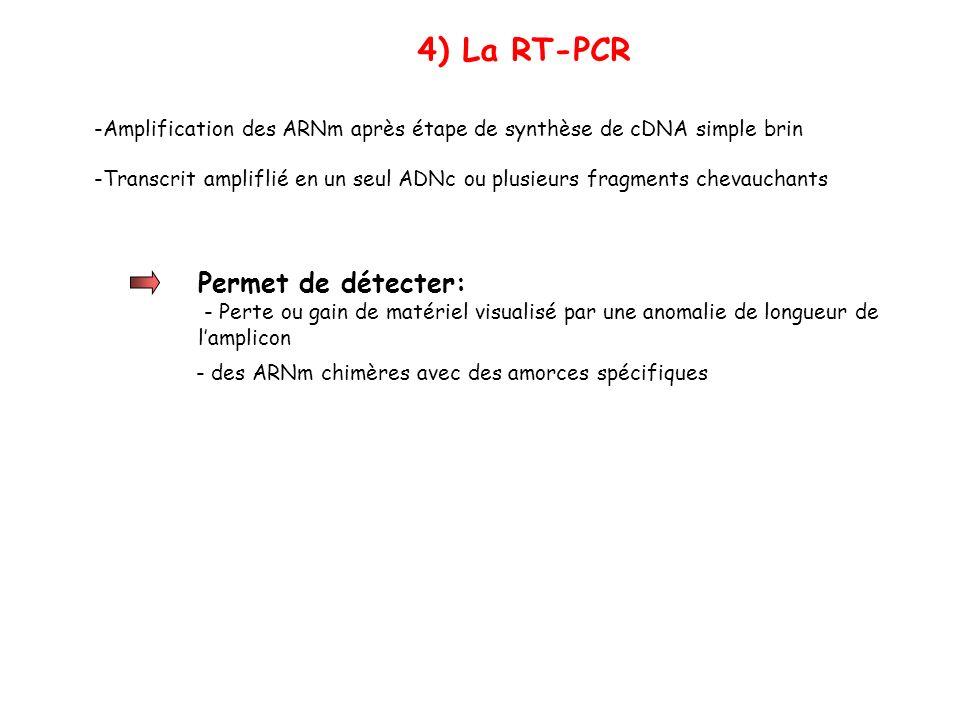4) La RT-PCR -Amplification des ARNm après étape de synthèse de cDNA simple brin Permet de détecter: - Perte ou gain de matériel visualisé par une ano