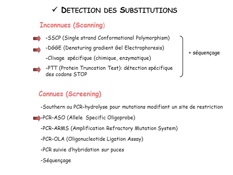 D ETECTION DES S UBSTITUTIONS Inconnues (Scanning ) -Clivage spécifique (chimique, enzymatique) -SSCP (Single strand Conformational Polymorphism) -DGG