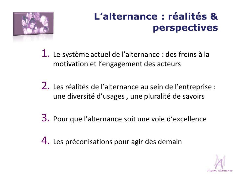 1. Le système actuel de lalternance : des freins à la motivation et lengagement des acteurs 2.
