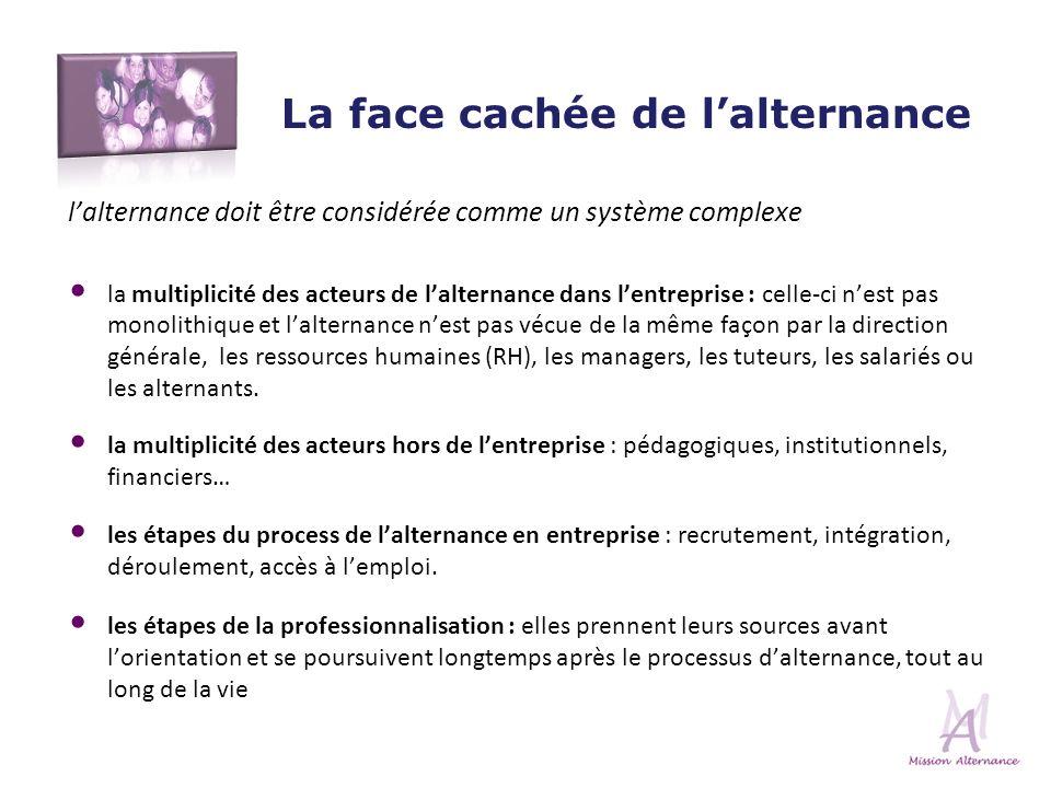 La face cachée de lalternance lalternance doit être considérée comme un système complexe la multiplicité des acteurs de lalternance dans lentreprise : celle-ci nest pas monolithique et lalternance nest pas vécue de la même façon par la direction générale, les ressources humaines (RH), les managers, les tuteurs, les salariés ou les alternants.