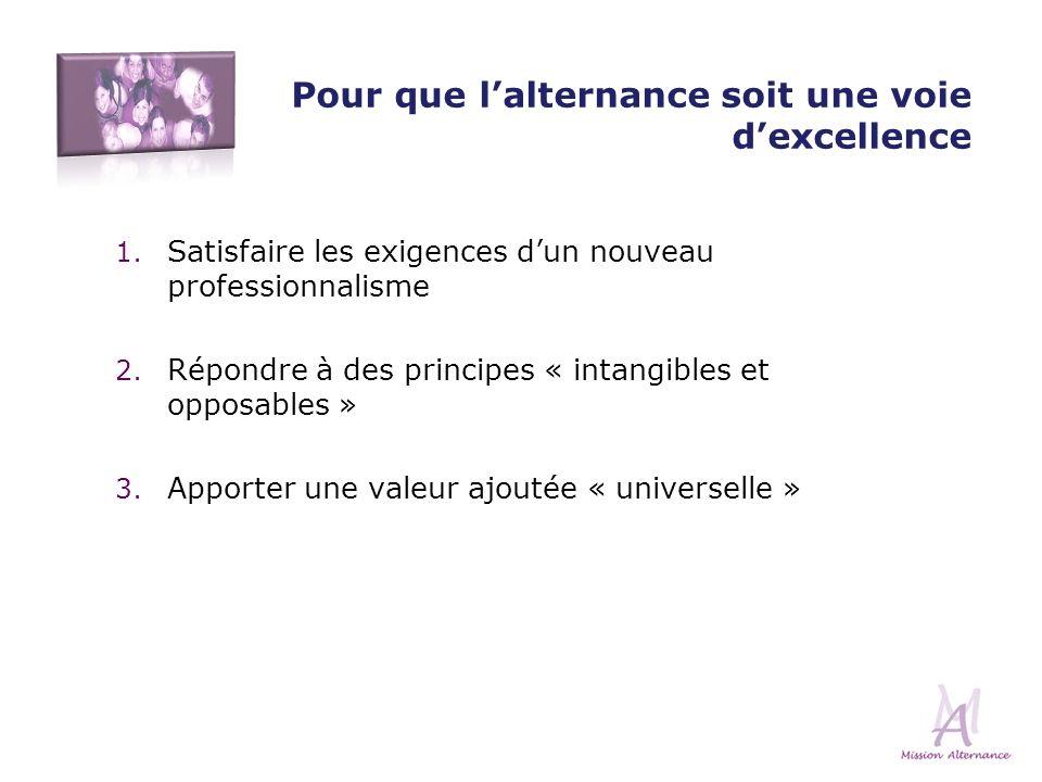 Pour que Lalternance, une ambition de société 1.