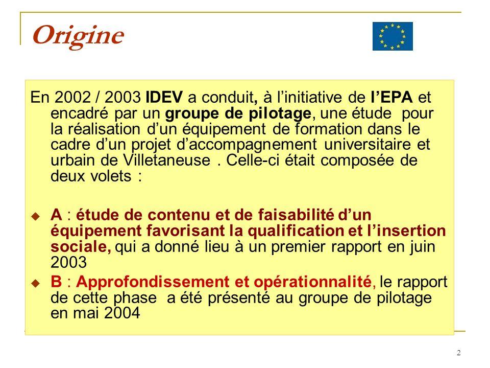 2 Origine En 2002 / 2003 IDEV a conduit, à linitiative de lEPA et encadré par un groupe de pilotage, une étude pour la réalisation dun équipement de formation dans le cadre dun projet daccompagnement universitaire et urbain de Villetaneuse.