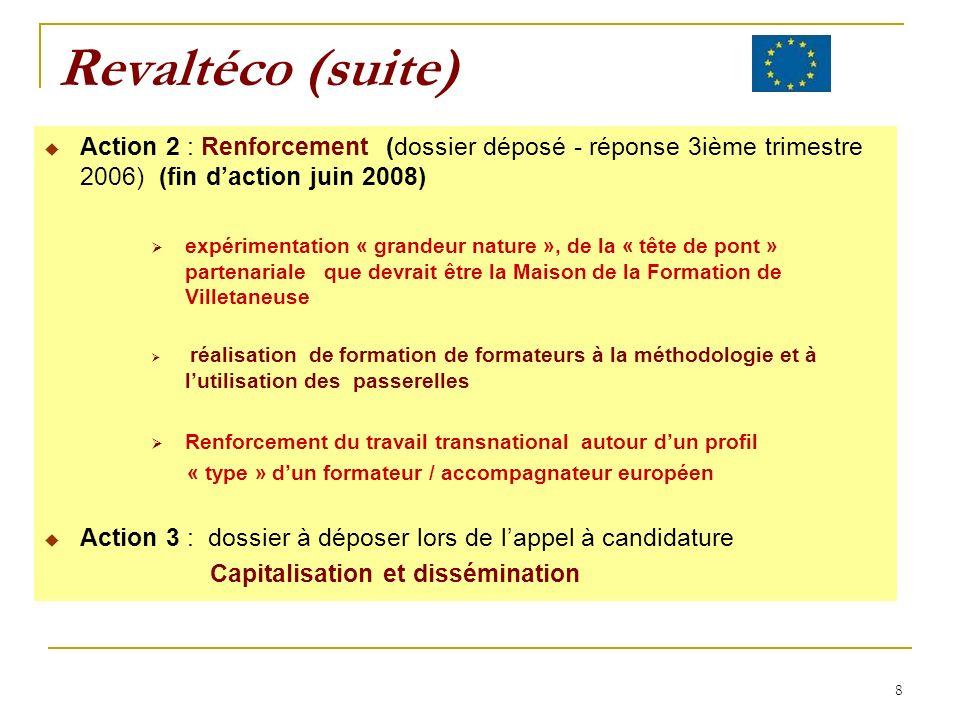 9 Réalisations revaltéco Identification de loffre de formation des partenaires, sur le territoire Analyse des parcours, synthèse et préconisations Développement doutils Identification de passerelles existantes et de maillons manquants (existants : V.A.E, APP…, manquants : pré positionnement VAE, reconnaissance / validation commune à des organisations … Premiers groupes tests : Batenvol (SFMAD) FLE / Espaces verts (AFE) Multi publics (Géforme 93 et Paris 13) VAE (AFPA)