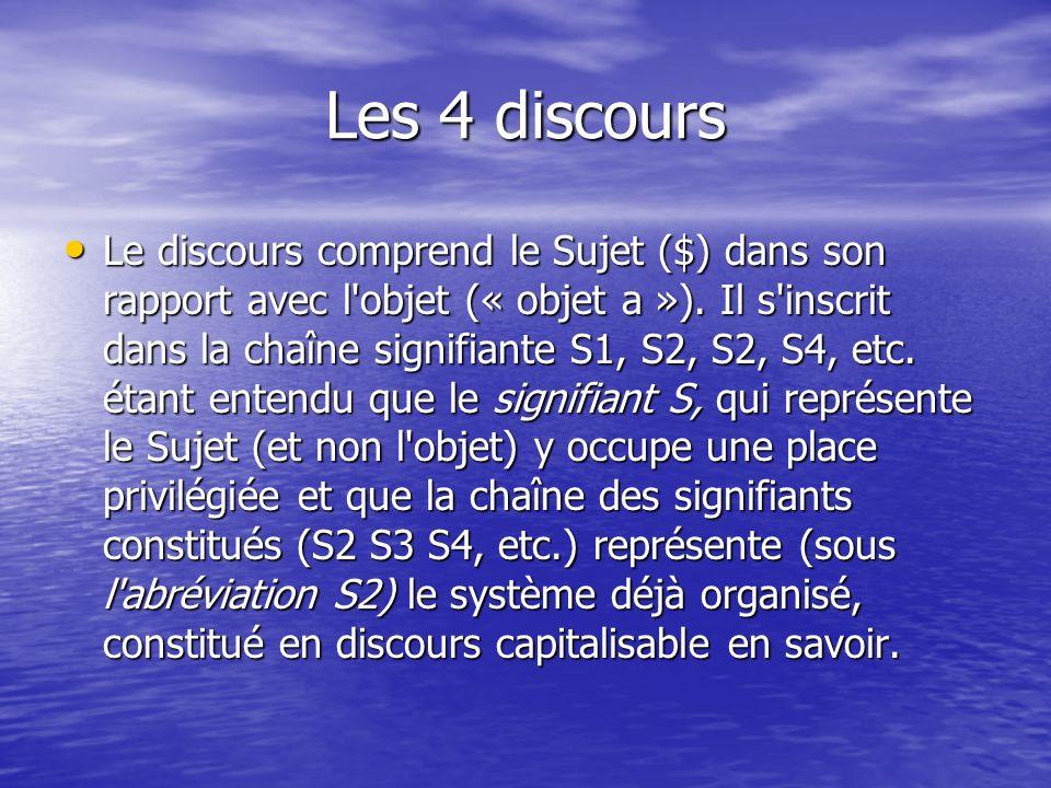 Les 4 discours Le discours comprend le Sujet ($) dans son rapport avec l'objet (« objet a »). Il s'inscrit dans la chaîne signifiante S1, S2, S2, S4,