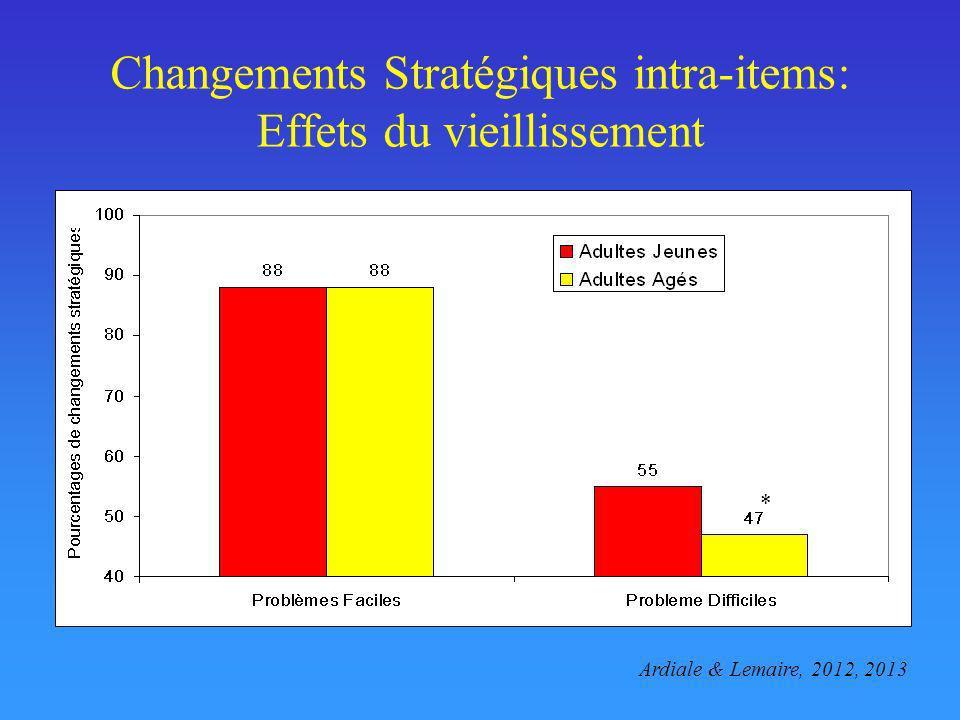 Changements Stratégiques intra-items: Effets du vieillissement Ardiale & Lemaire, 2012, 2013 *