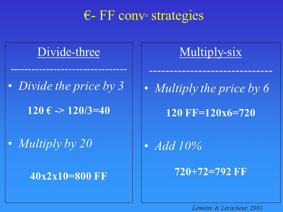 - FF conv ° strategies Divide-three -------------------------------- Divide the price by 3 120 -> 120/3=40 Multiply by 20 40x2x10=800 FF Multiply-six