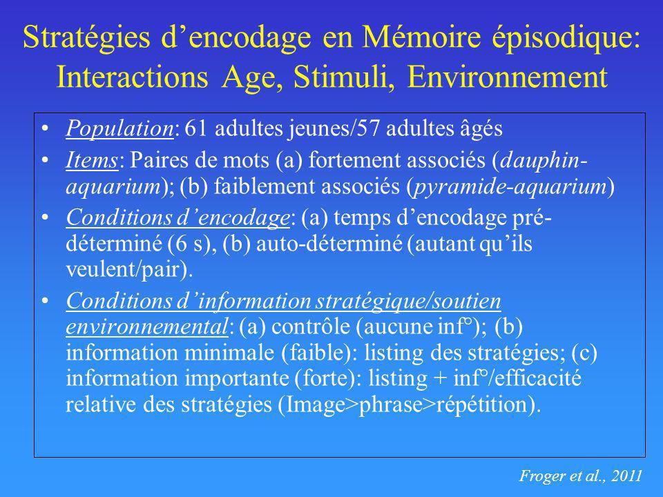 Stratégies dencodage en Mémoire épisodique: Interactions Age, Stimuli, Environnement Population: 61 adultes jeunes/57 adultes âgés Items: Paires de mo
