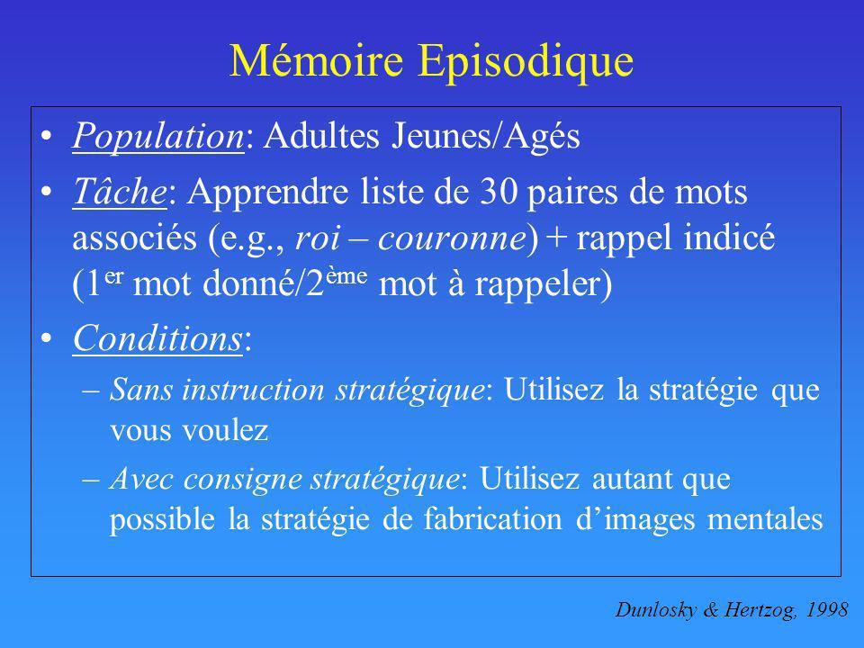 Mémoire Episodique Population: Adultes Jeunes/Agés Tâche: Apprendre liste de 30 paires de mots associés (e.g., roi – couronne) + rappel indicé (1 er m
