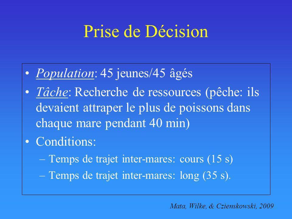 Prise de Décision Population: 45 jeunes/45 âgés Tâche: Recherche de ressources (pêche: ils devaient attraper le plus de poissons dans chaque mare pend