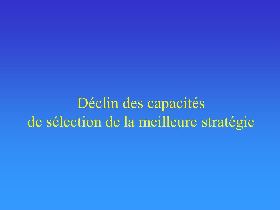 Déclin des capacités de sélection de la meilleure stratégie