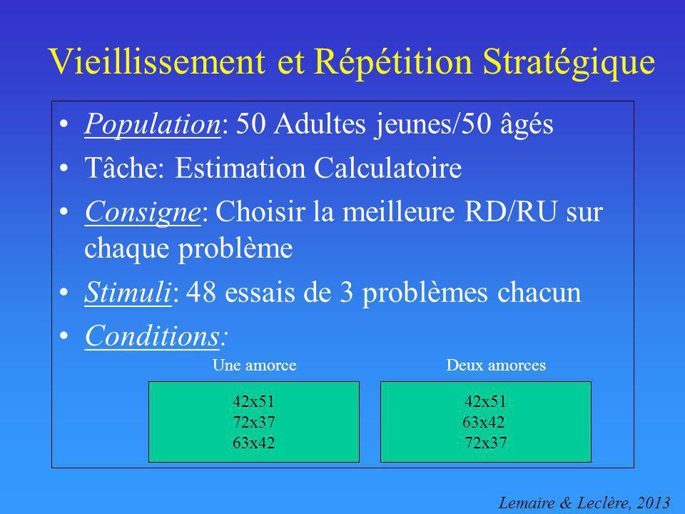 Vieillissement et Répétition Stratégique Population: 50 Adultes jeunes/50 âgés Tâche: Estimation Calculatoire Consigne: Choisir la meilleure RD/RU sur