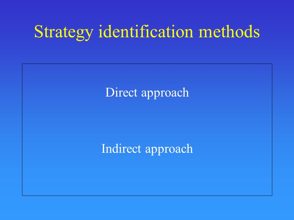 Strategy identification methods Direct approach Indirect approach