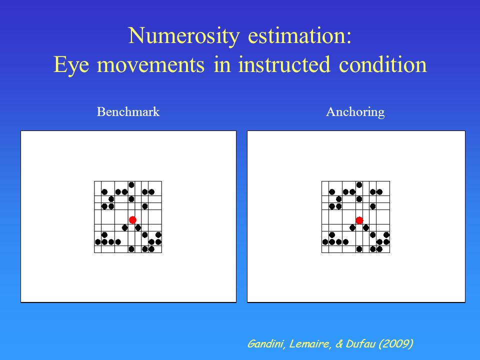 Numerosity estimation: Eye movements in instructed condition Benchmark Gandini, Lemaire, & Dufau (2009) Anchoring