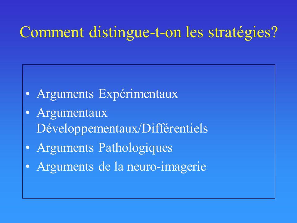 Comment distingue-t-on les stratégies? Arguments Expérimentaux Argumentaux Développementaux/Différentiels Arguments Pathologiques Arguments de la neur