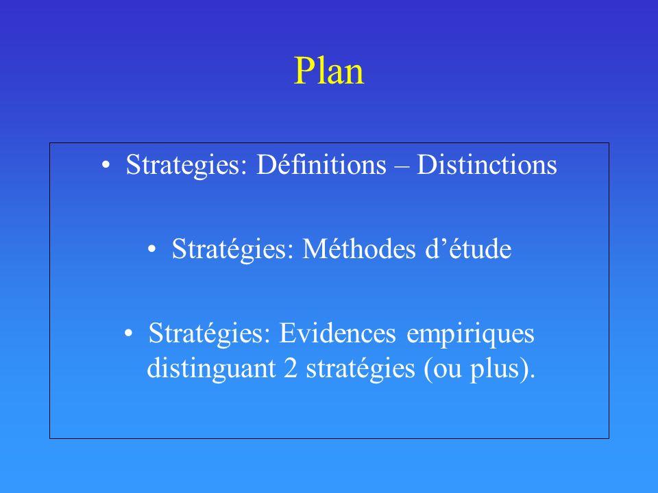 Plan Strategies: Définitions – Distinctions Stratégies: Méthodes détude Stratégies: Evidences empiriques distinguant 2 stratégies (ou plus).