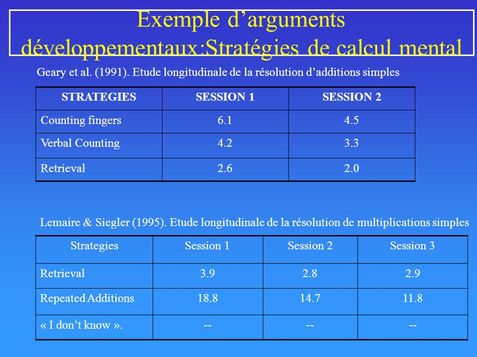 Exemple darguments développementaux:Stratégies de calcul mental STRATEGIESSESSION 1SESSION 2 Counting fingers6.14.5 Verbal Counting4.23.3 Retrieval2.6