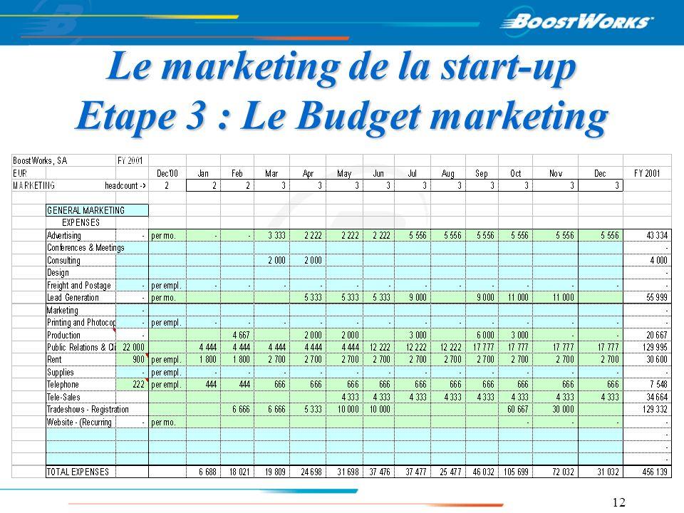12 Le marketing de la start-up Etape 3 : Le Budget marketing