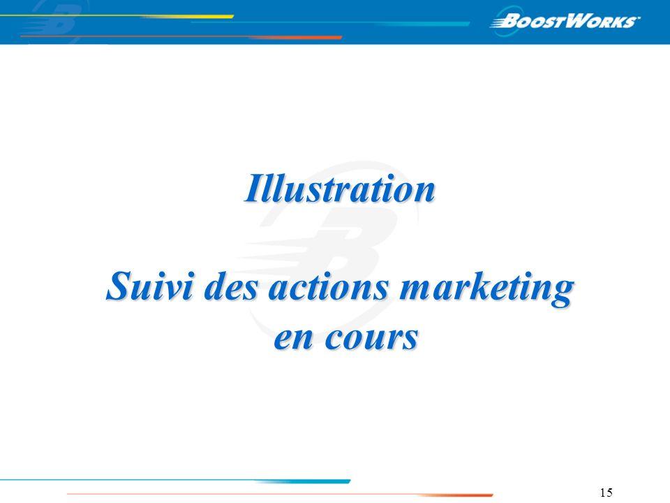 15 Illustration Suivi des actions marketing en cours