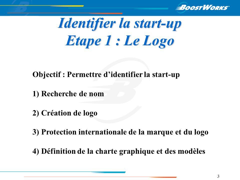 3 Identifier la start-up Etape 1 : Le Logo Objectif : Permettre didentifier la start-up 1) Recherche de nom 2) Création de logo 3) Protection internat