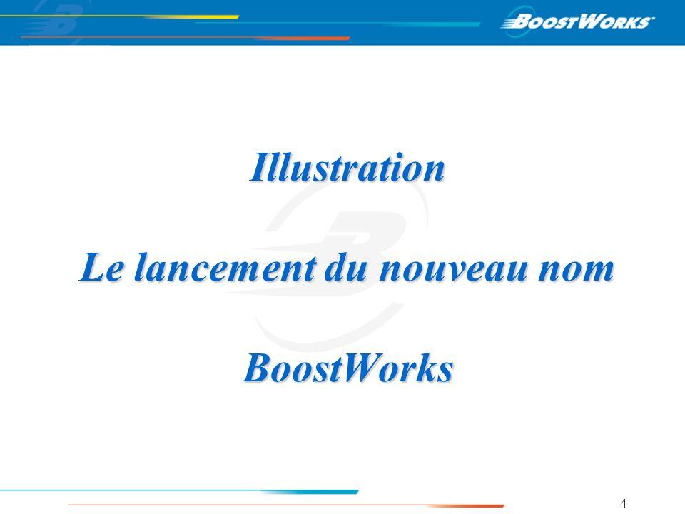 4 Illustration Le lancement du nouveau nom BoostWorks